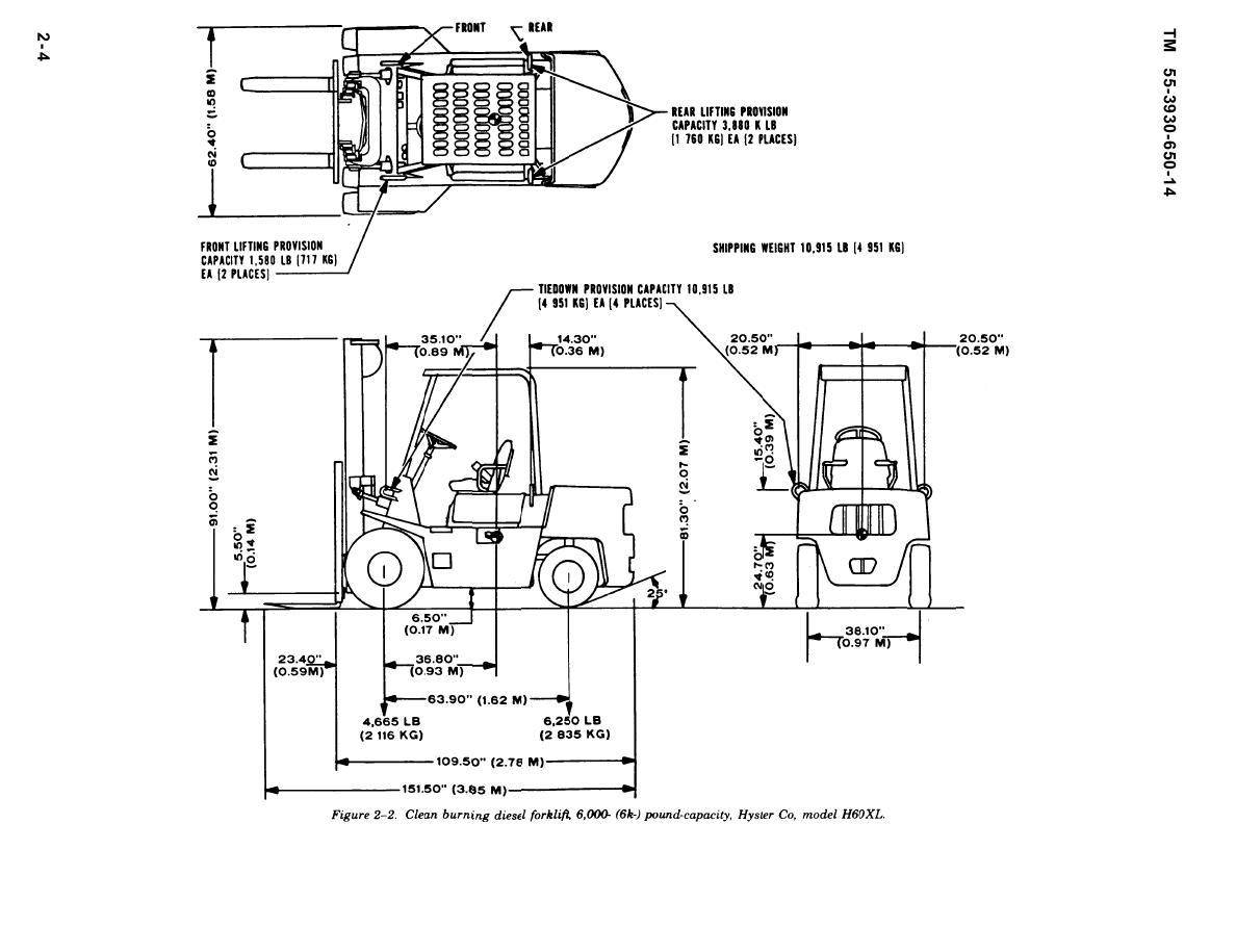 Figure 2 2 Clean Burningsel Forklift 6 000 6k