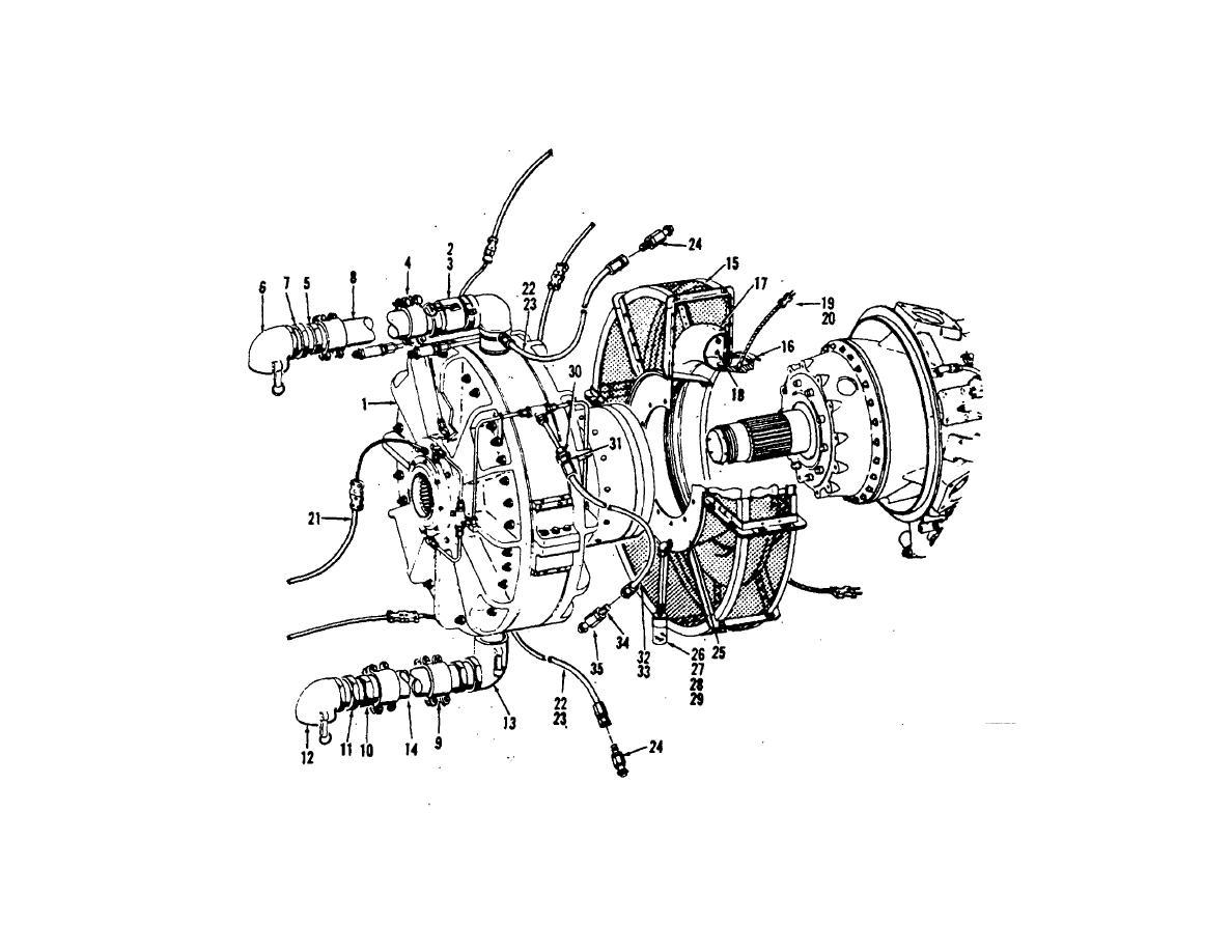 Figure 7 35 T53 Turboprop Engine Accessories Part No
