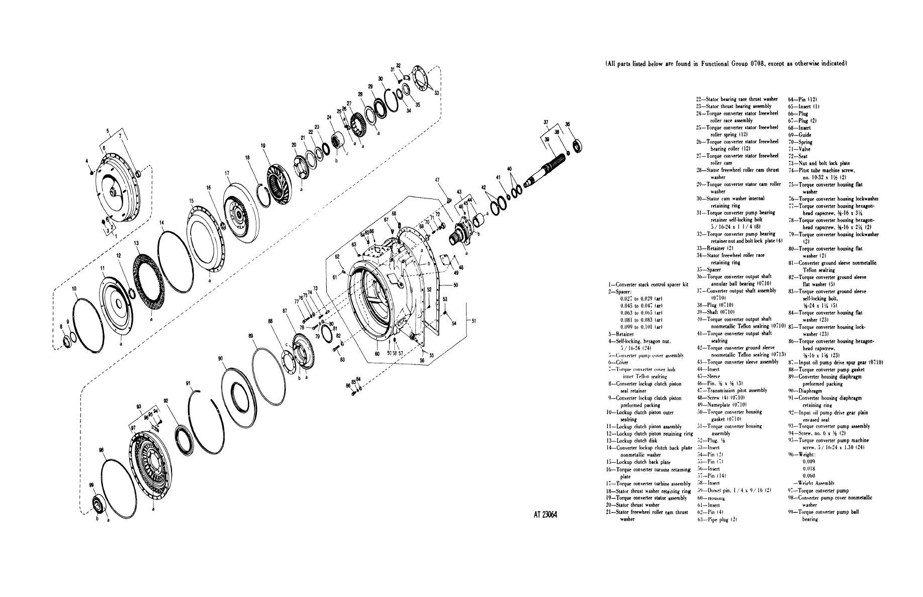 Foldout 3 Lockup Clutch Torque Converter Converter