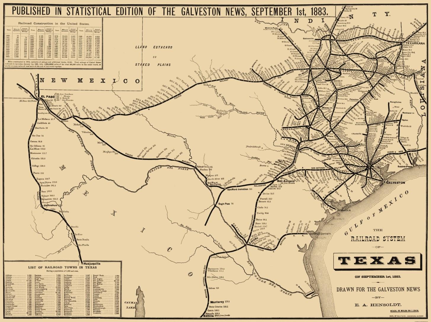Texas Railroads 1883