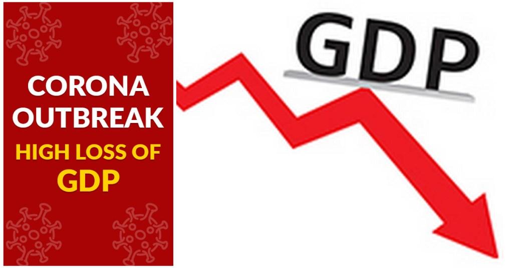 Covid GDP