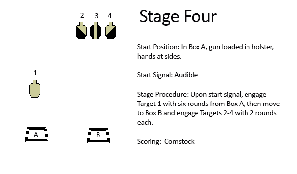 stage_four