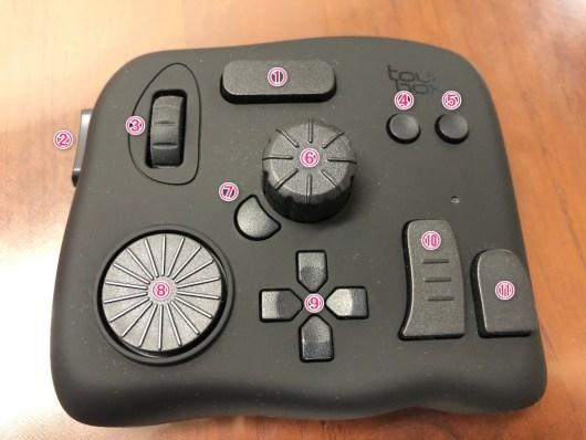 TourBoxのボタン