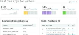 best free apps for writers ~ Moz.com