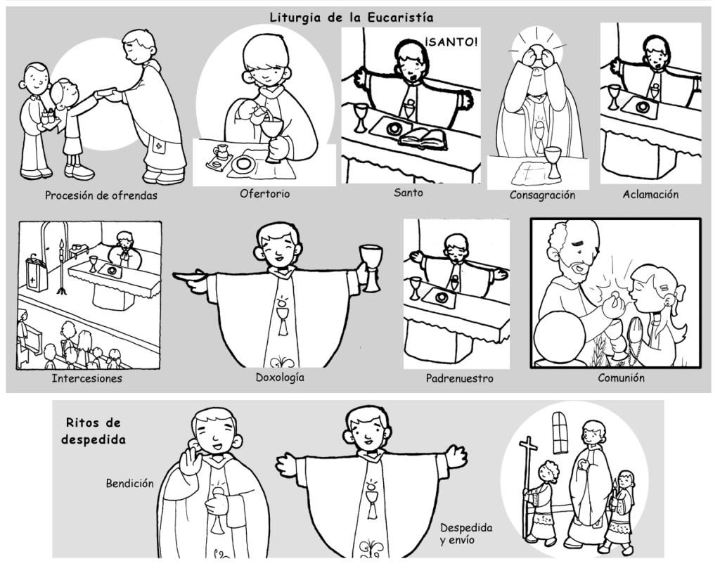 Liturgia Eucarística y Ritos conclusivos