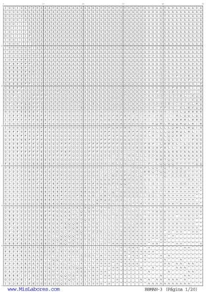 Página del gráfico de punto de cruz BBMAN-3