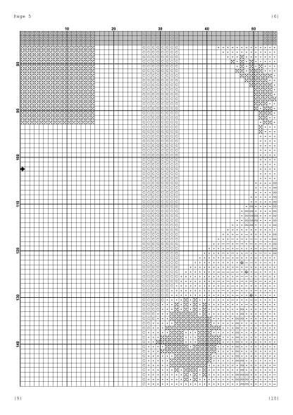 Página del gráfico de punto de cruz VARMOD-1
