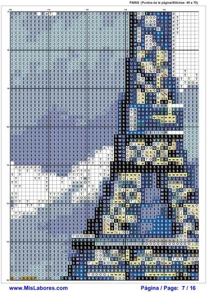 Página del gráfico de punto de cruz PARIS