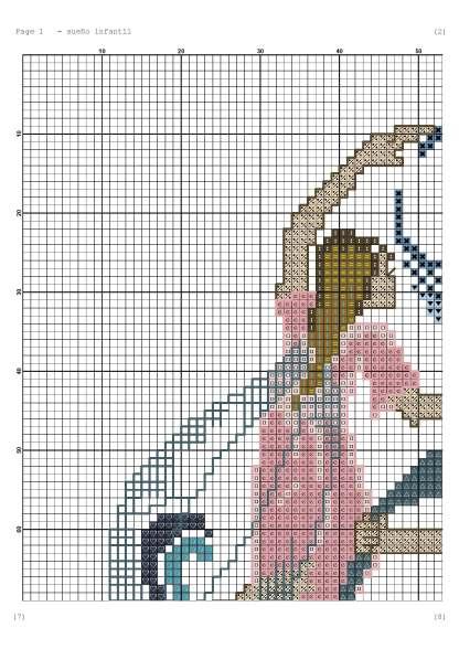 Página del gráfico de punto de cruz FAIRIES-1