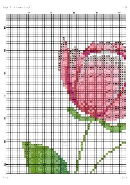 Página del gráfico de punto de cruz ROSES-3