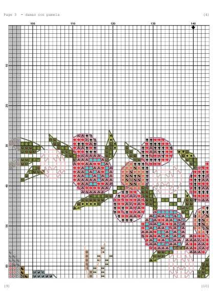 Página del gráfico de punto de cruz LADIES-1