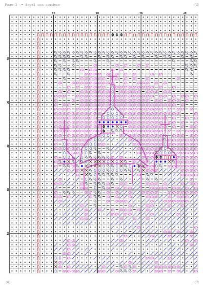 Página del gráfico de punto de cruz RELIANG-1