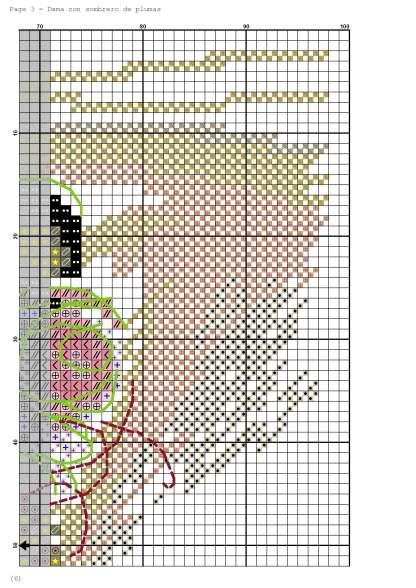 Página del gráfico de punto de cruz LADY-2