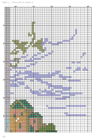 Página del gráfico de punto de cruz BODEGON-10