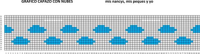 mis nancys, mis peques y yo, cesta y capazo de trapillo con nubes, grafico capazo nubes