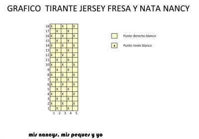 """mis nancys, mis peques y yo, tutorial jersey de punto para Nancy """"Fresa y nata"""", grafico de puntos del tirante"""