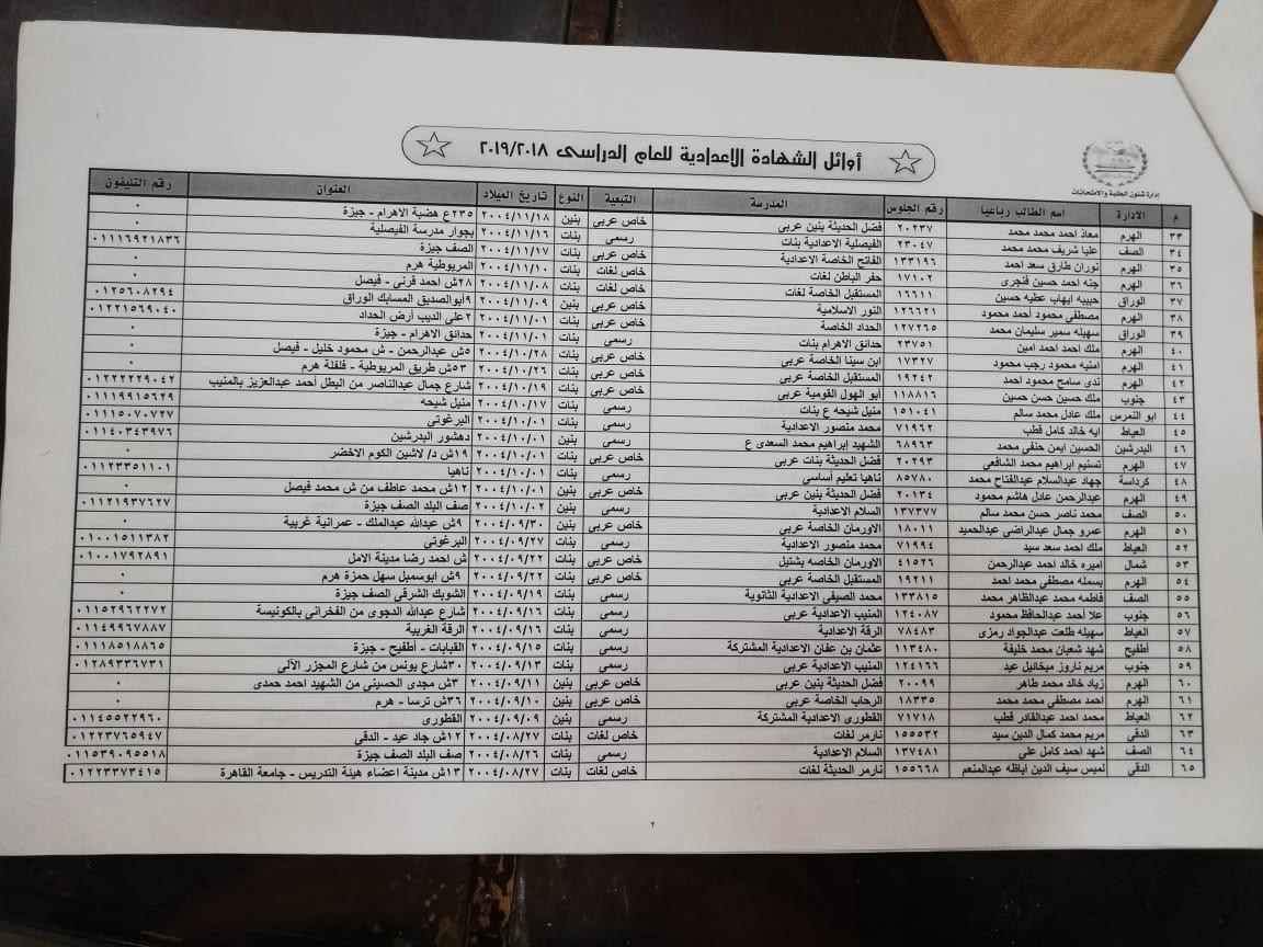 نتيجة الإعدادية محافظة الجيزة 2019 الترم الأول موقع مديرية