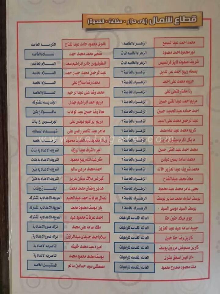 نتيجة الشهادة الاعدادية محافظة المنيا - نتيجة الصف الثالث الاعدادي الترم الثاني 2020 9
