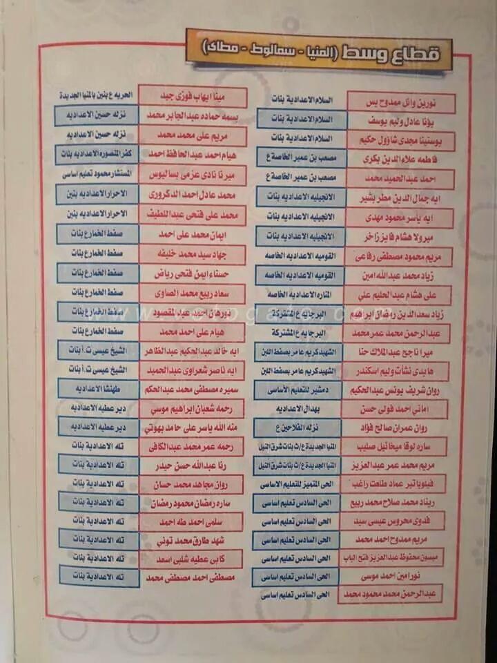 نتيجة الشهادة الاعدادية محافظة المنيا - نتيجة الصف الثالث الاعدادي الترم الثاني 2020 4