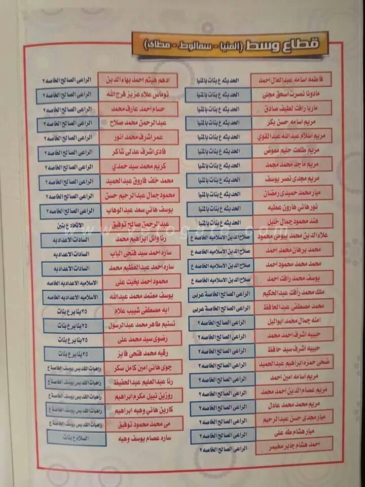 نتيجة الشهادة الاعدادية محافظة المنيا - نتيجة الصف الثالث الاعدادي الترم الثاني 2020 2