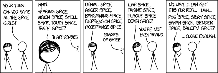 Image copyright belongs to Randall Munroe. Found on: xkcd.com, link to Image Source