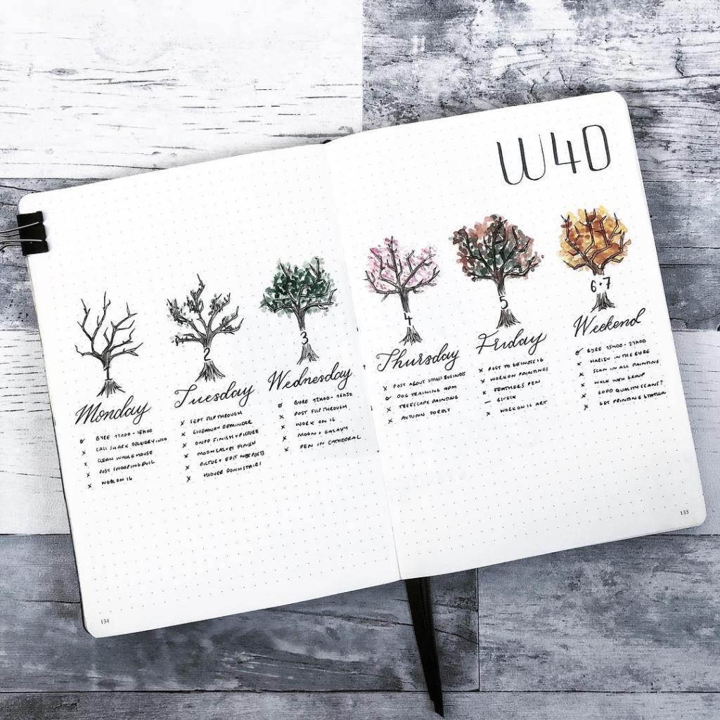 20 minimalist bullet journal weekly spreads that will inspire you | minimalistic tree bujo spread weekly