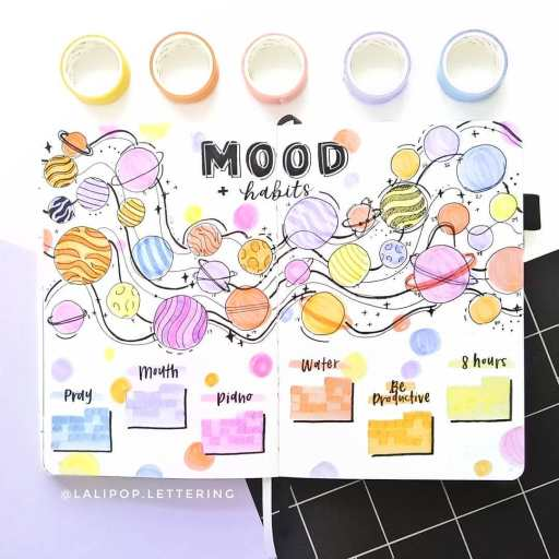 Mood trackers ideas colorful planets galaxy. Bujo inspiration
