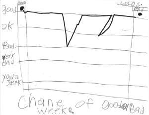 Jerk Chart