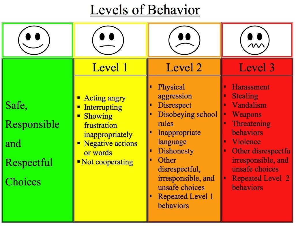 Great Ideas For Managing Classroom Behavior