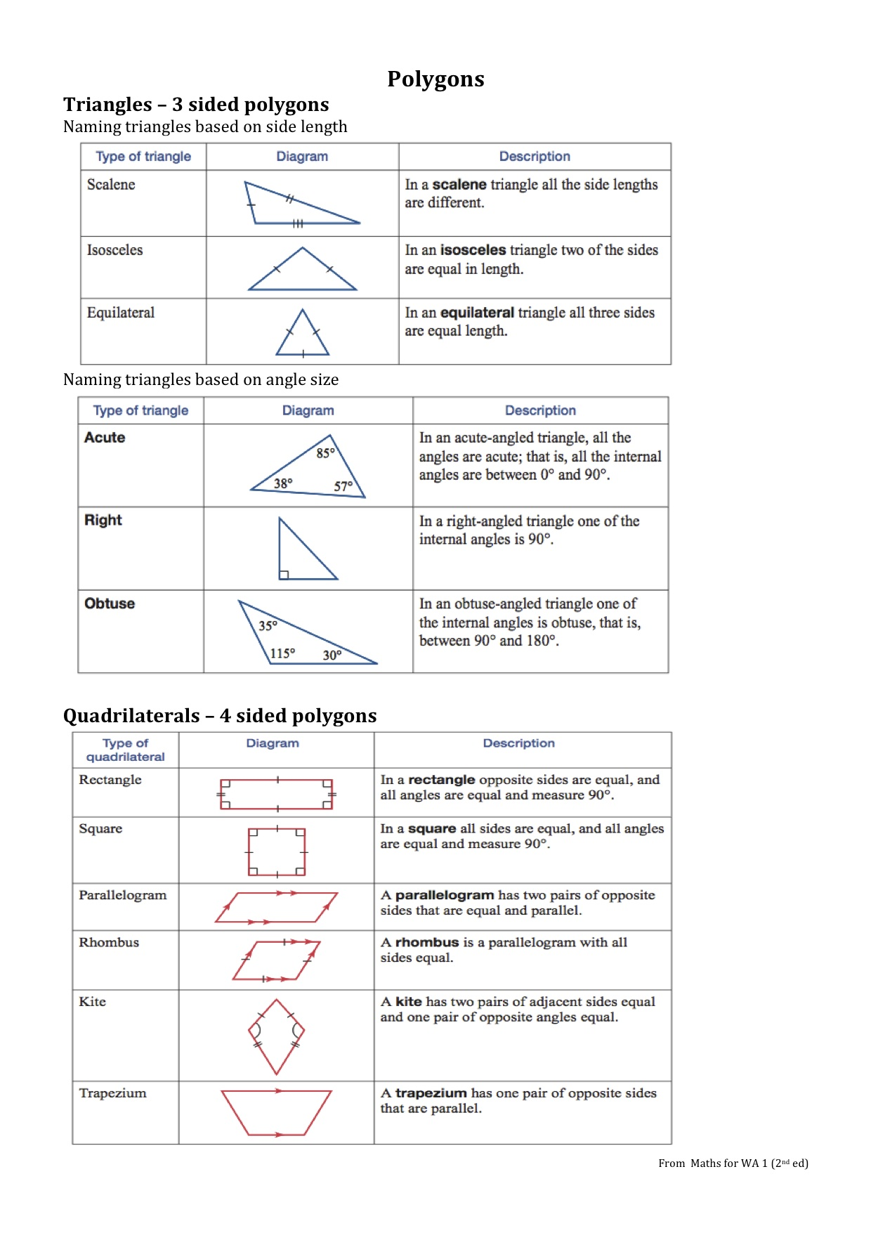 Quadrilaterals Worksheet Year 8
