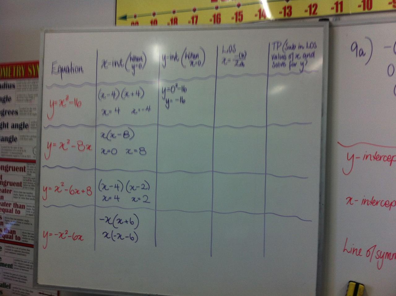 Miss Hudsons Maths