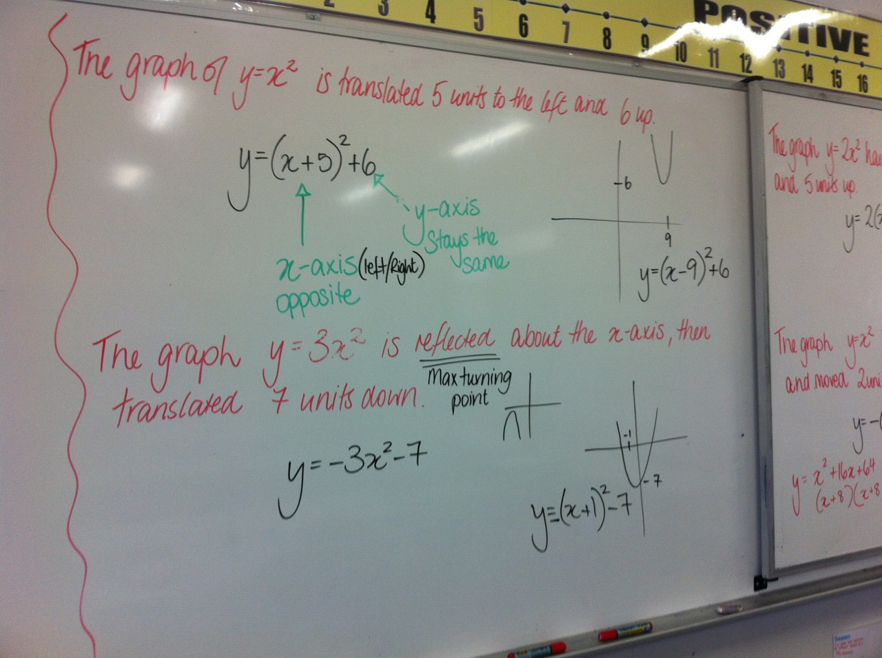 Year 10 Equations Board Notes And Scanned Answers