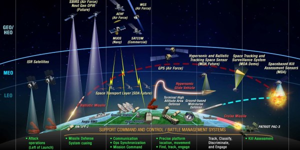 Missile Warning Satellite Completes Preliminary Design Review
