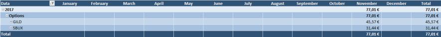 Optionsdepot - Offene Optionen Tabelle