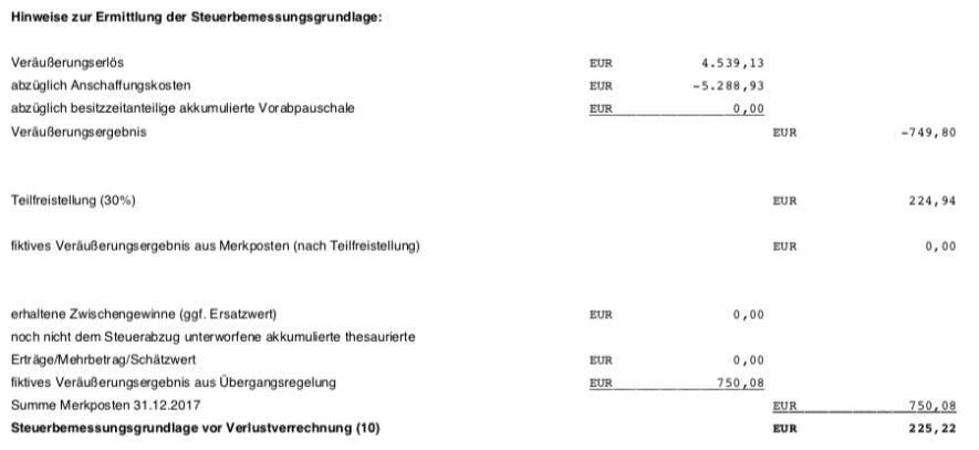 ETFs raus - Fiktive Steuern Euro Stoxx iShares
