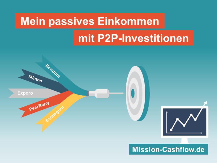 2. Quartal 2019: Mein passives Einkommen mit P2P-Investitionen