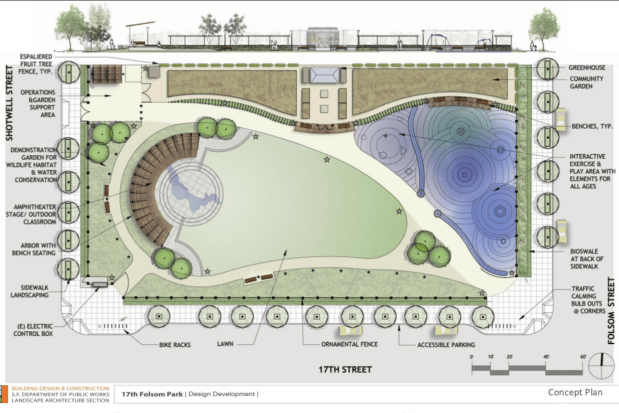 Most recent park design courtesy of San Francisco Recreation and Park.