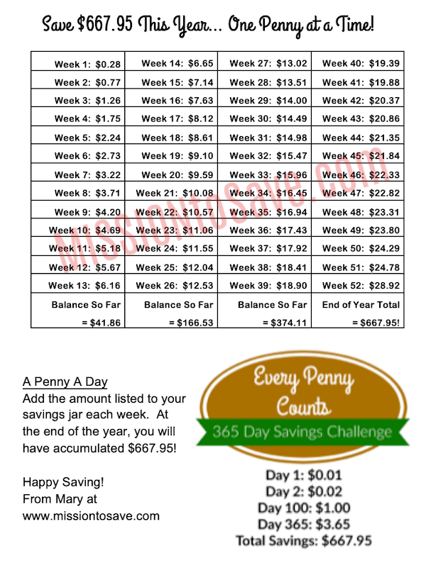 photo about Savings Jar Printable named Ideal Route in the direction of Help you save This Calendar year with a 365 Working day Price savings Difficulty