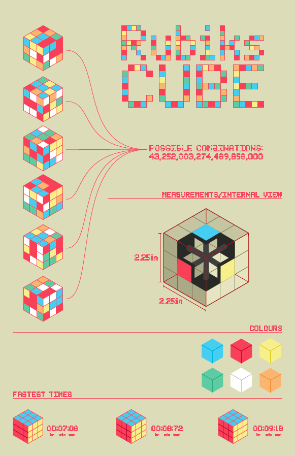 rubics-cube-infographic
