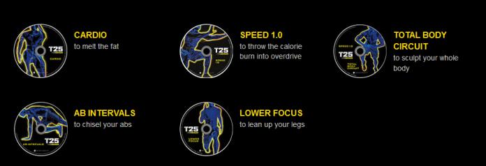 Fünf Workouts in der Alpha Phase (1. Monat Focus T25)  // Quelle: beachbody