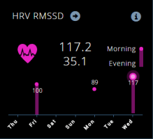 HRV RMSSD Emfit QS