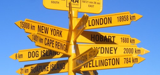 Cross-Roads Signs