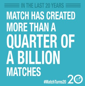 Match has created more than a quarter of a billion matches