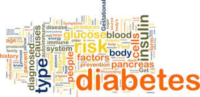 diabetes word collage