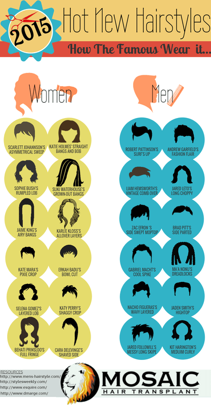 Celebrity Hair Infographic