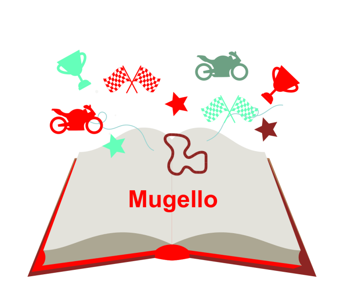 Mugello-MotoGP-2019
