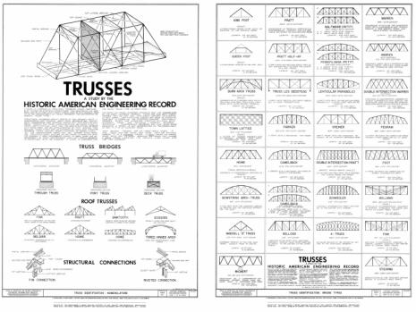 HAER Truss sheet c. 1976