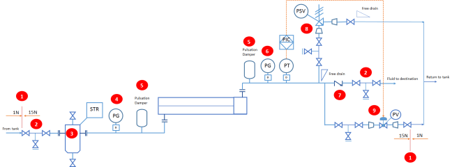 P&ID reciprocating pump