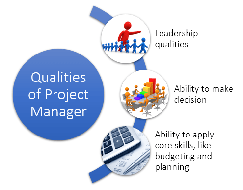 How to be a project manager