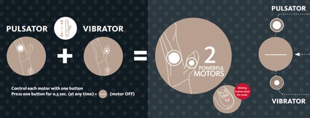 Fun Factory Bi Stronic Fusion Pulsator